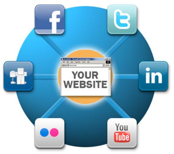 website-hub